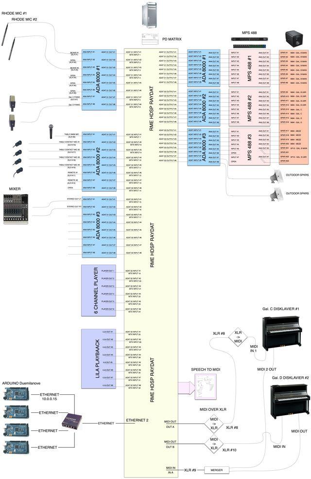 Pulitzer_System-Plot